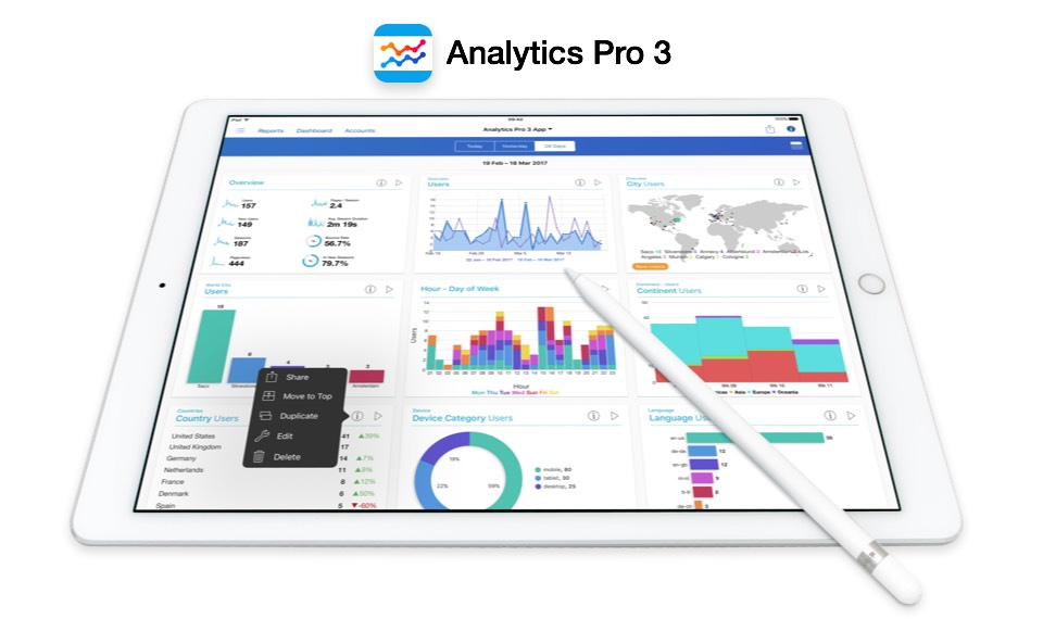 Anayltics Pro 3. Google Analytics for iPhone and iPad