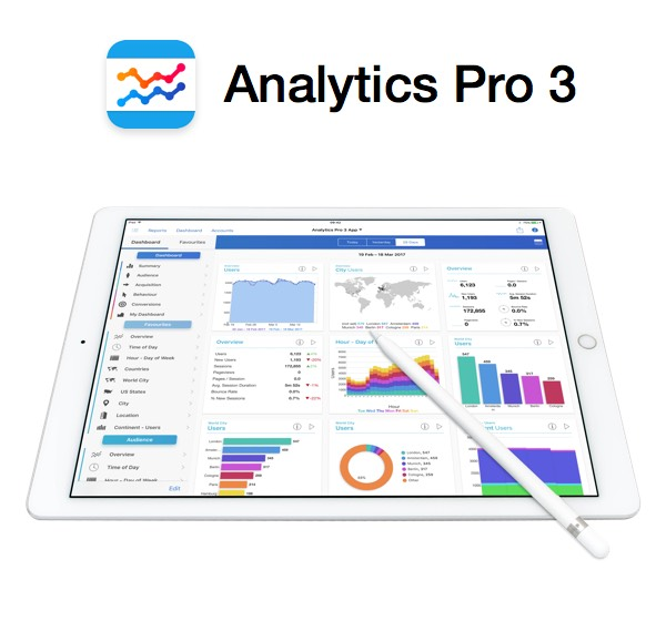 Analytics Pro 3 for iPhone and iPad Google Analytics