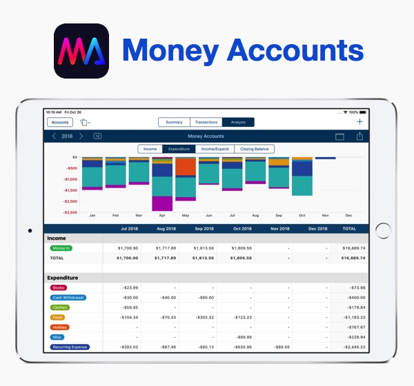 Money Management for iPad